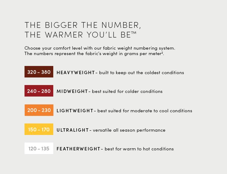 Fabric Weight 200 Lightweight